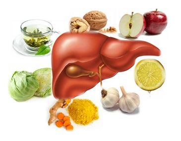 Capture Liver